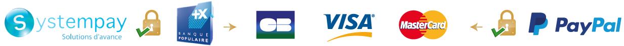 logos Systempay, Carte bleue, Visa, Mastercard, Paypal